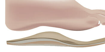 CUSTOM MADE ORTHOTICS - Caledon and Kleinburg Foot Care Clinic